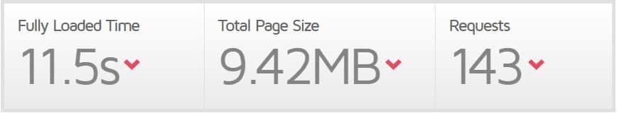 Website speed test from GTMetrix showing a slow website