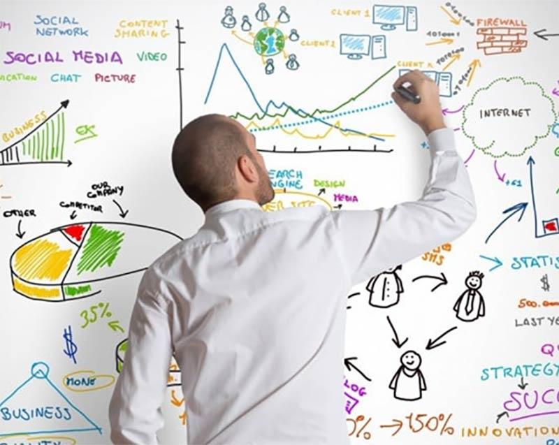 Составляем маркетинговый план: пошаговая инструкция