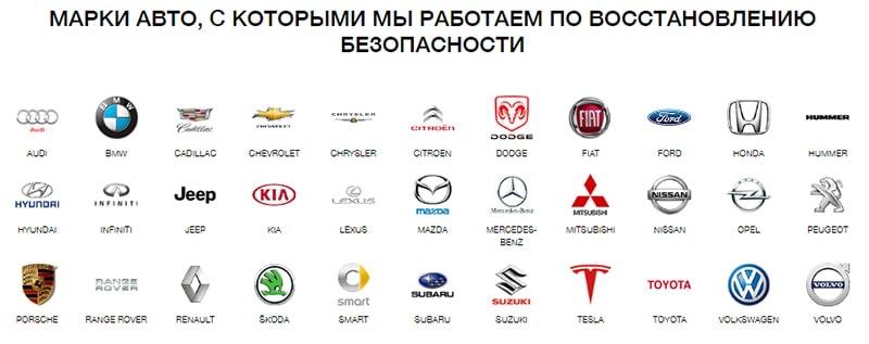 добавили логотипы марок автомобилей