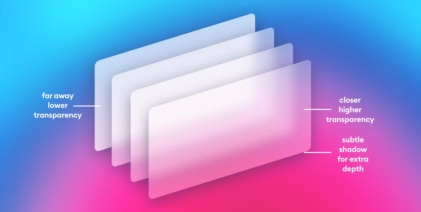 Глассморфизм — новый тренд в дизайне интерфейсов