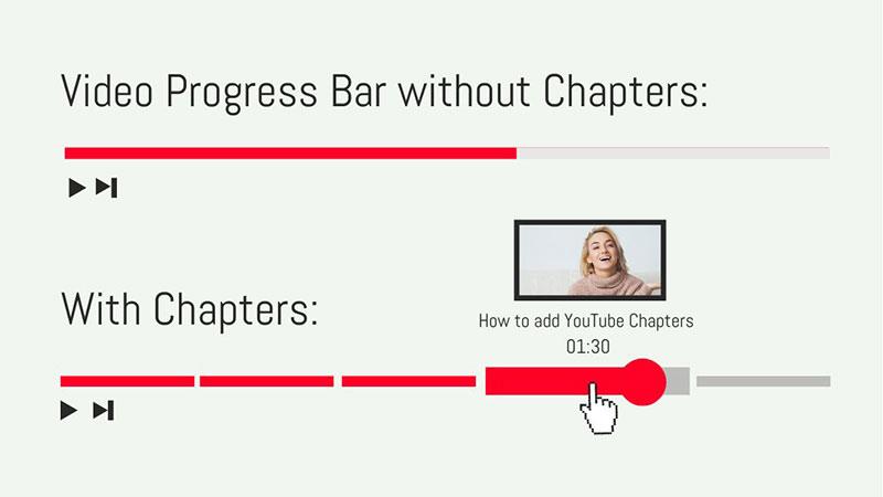 Главы YouTube: полное руководство