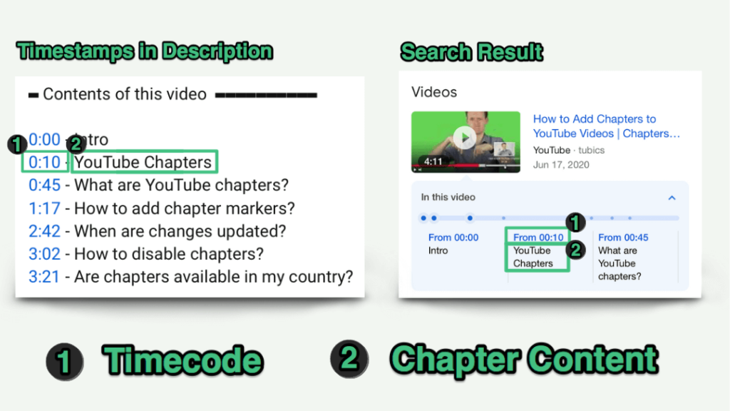 видео в Google с отметками времени