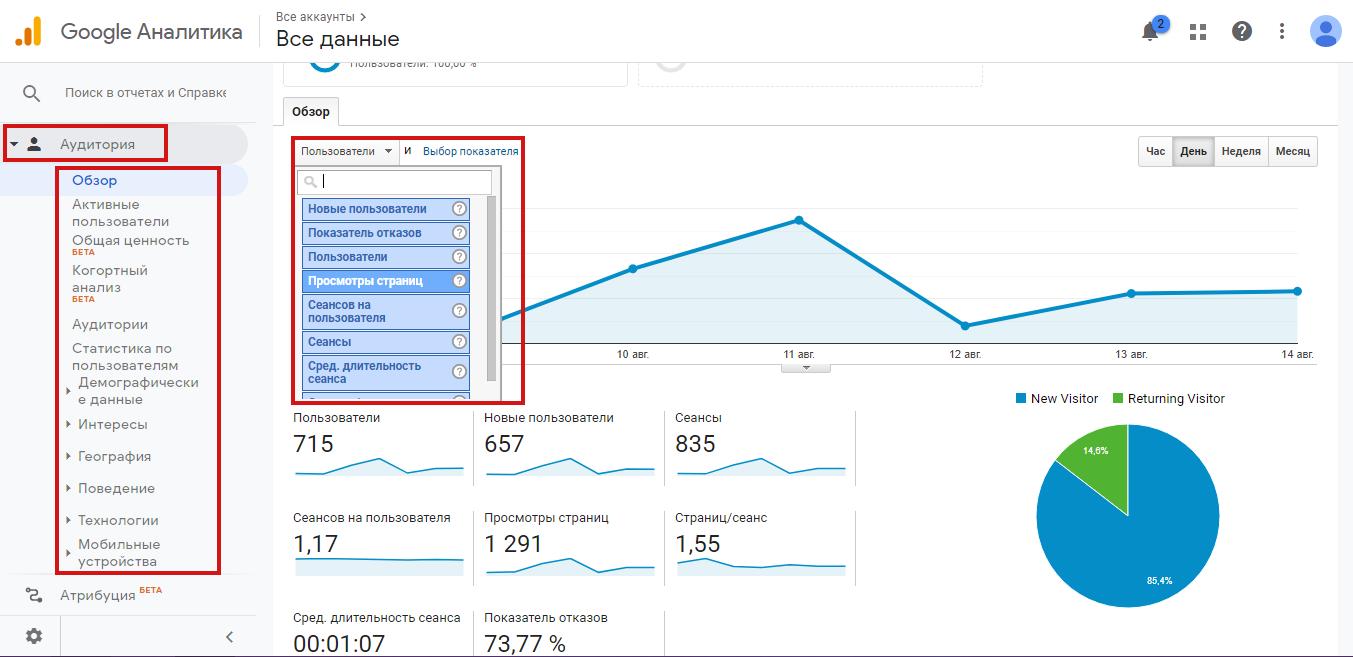Отчеты в Google Analytics