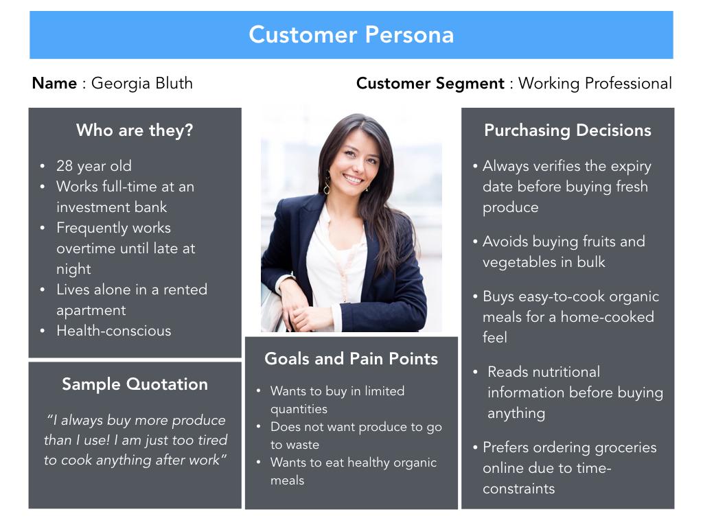 Пример оформления портрета клиента