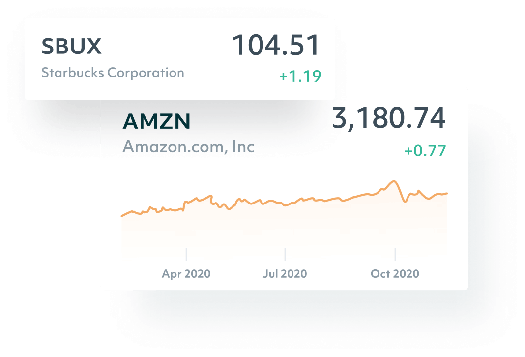 Stock ticker illustrations with Starbucks and Amazon stock prices over time