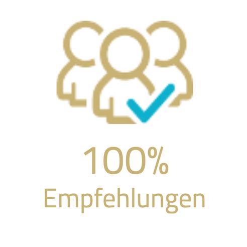 100% Empfehlungen