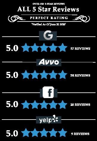5 Star Reviews Across All Platforms