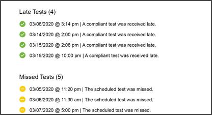 Latest Soberlink Tests