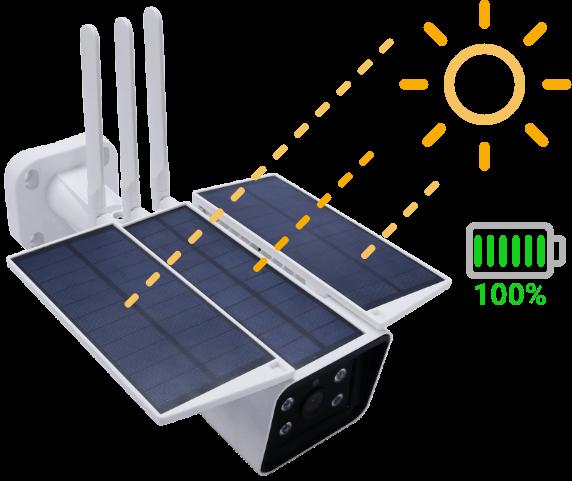Smart Solar Battery Camera