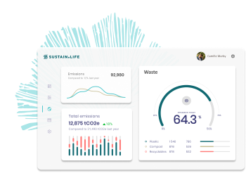 Sustain.Life product dashboard