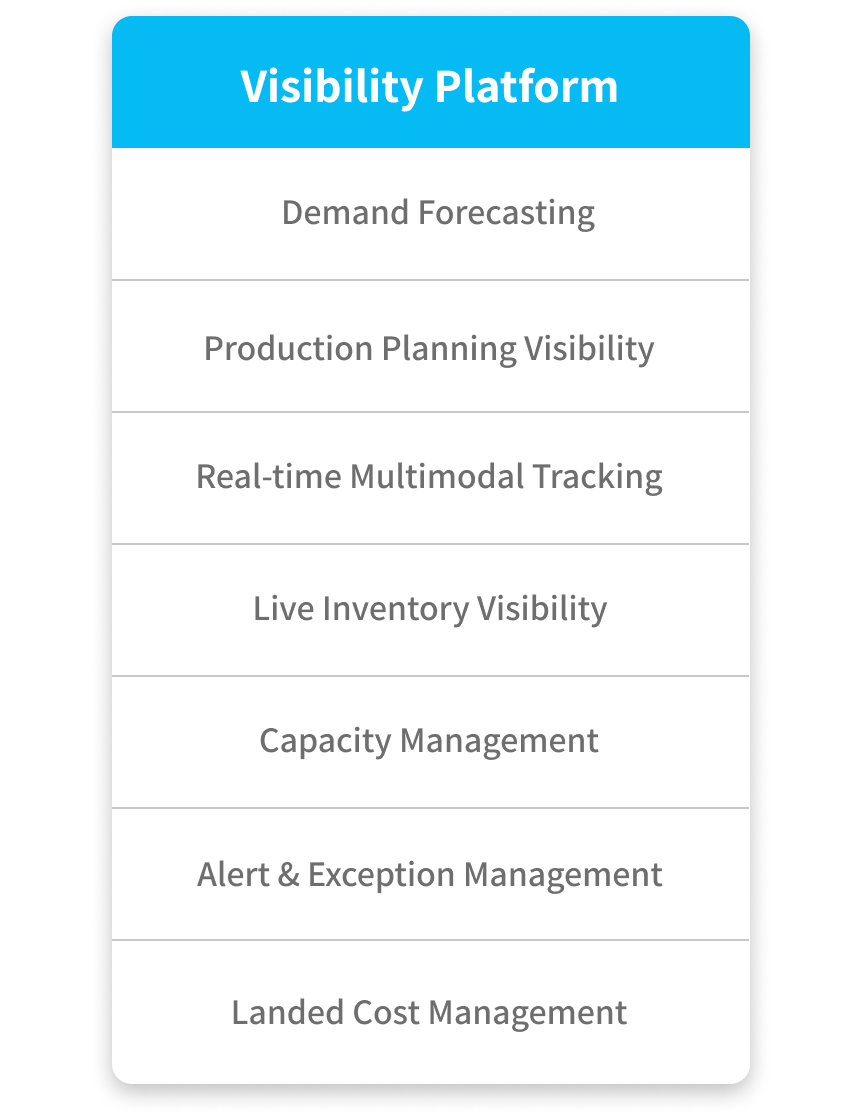 What encompasses our visibility platform; demand forecasting, production planning visibility, real-time multimodal tracking, live inventory visibility, capacity management, alert & exception management, and landed cost management.