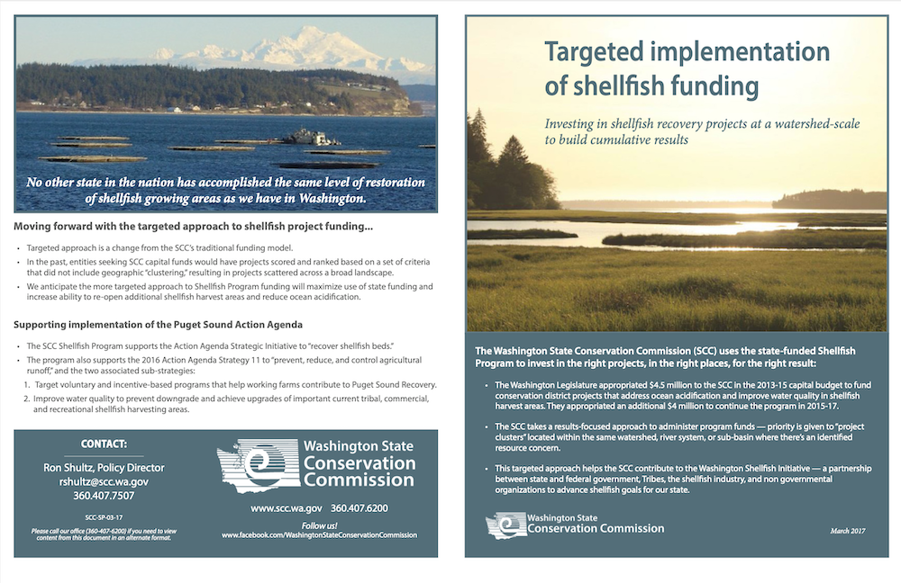 Targeted Implementation of Shellfish Funding