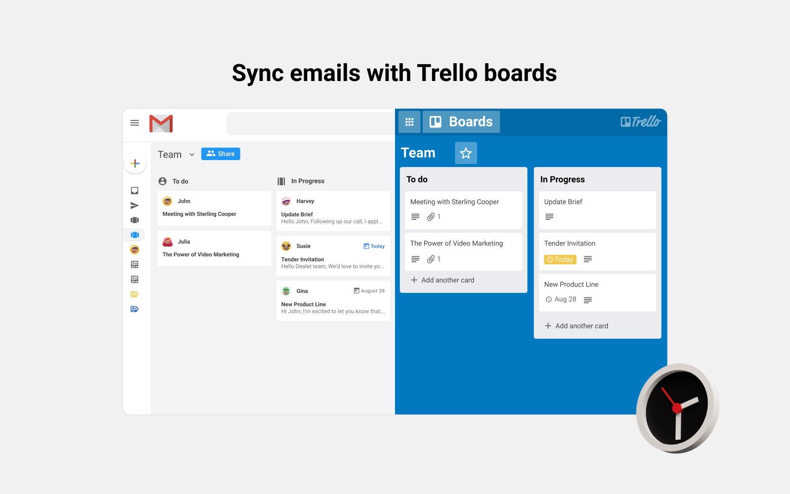 2-way Gmail to Trello integration