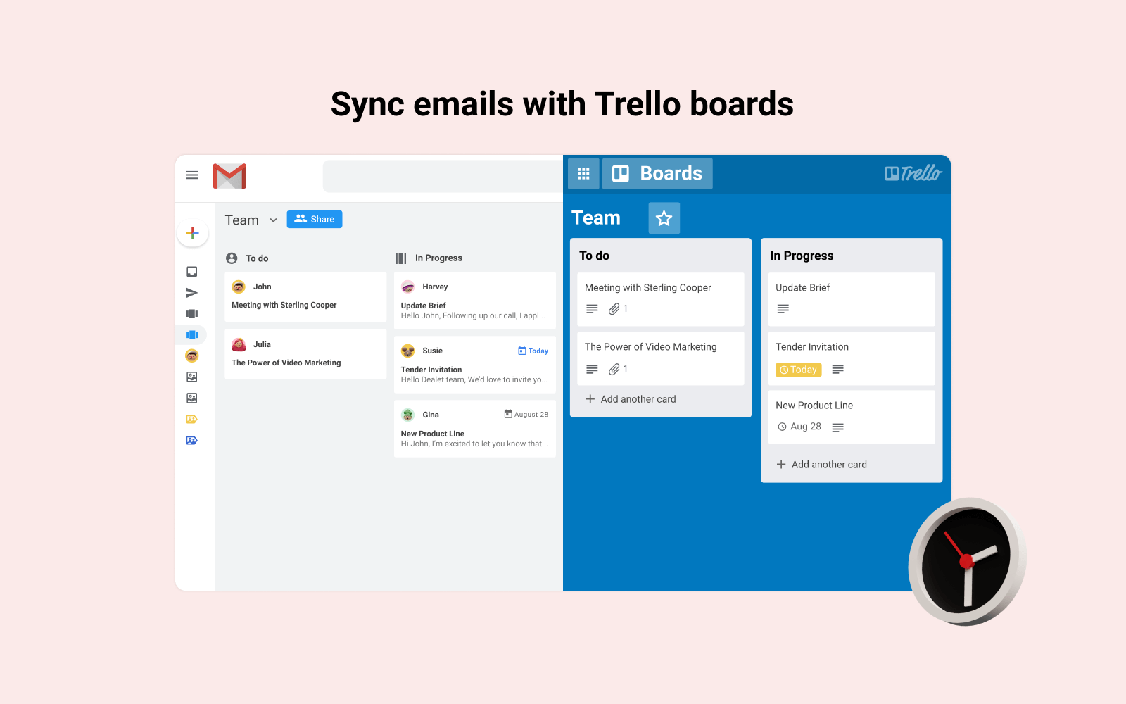 Integrate Gmail to Trello 2-way