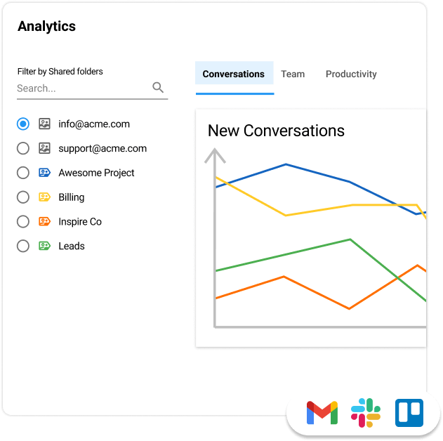 Powerful Gmail Analytics for teams