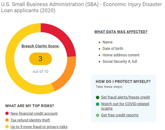 SBA Data Breach Score - Breach Clarity