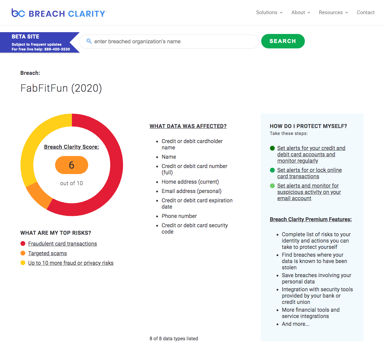 FabFitFun Breach Clarity Score