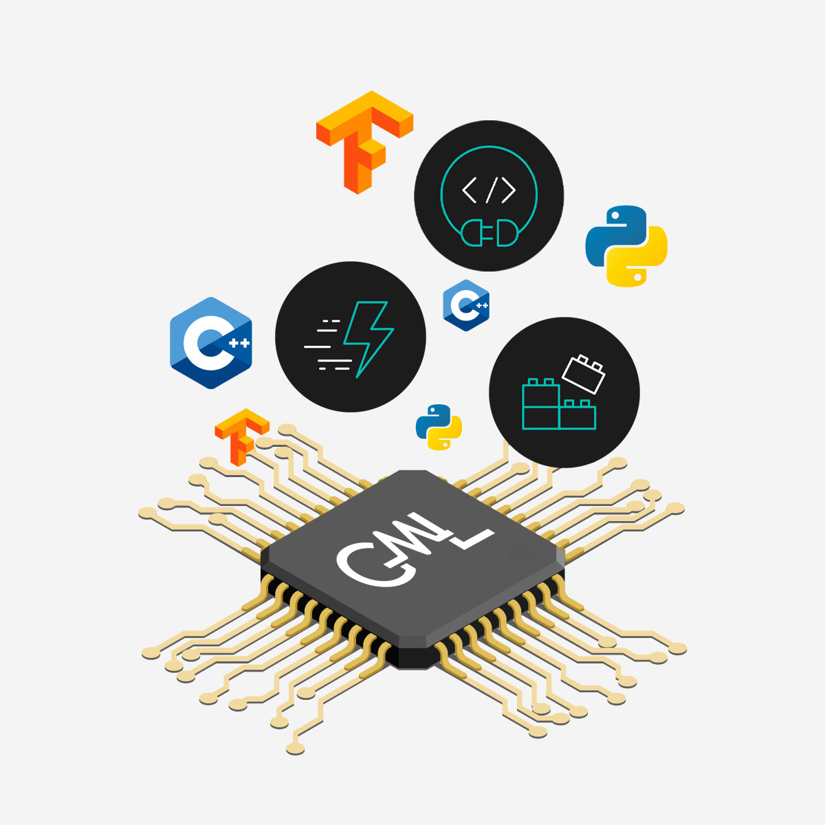 grai matter labs chip with icons floating around it
