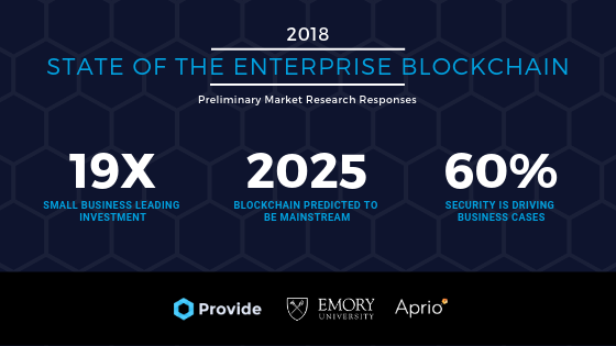 3 Trends From 2018 State of Enterprise Blockchain Study