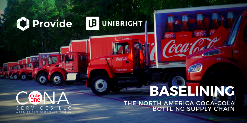 Baselining the North America Coca-Cola Bottling Supply Chain