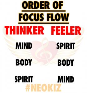 idea-map-thinkfeel