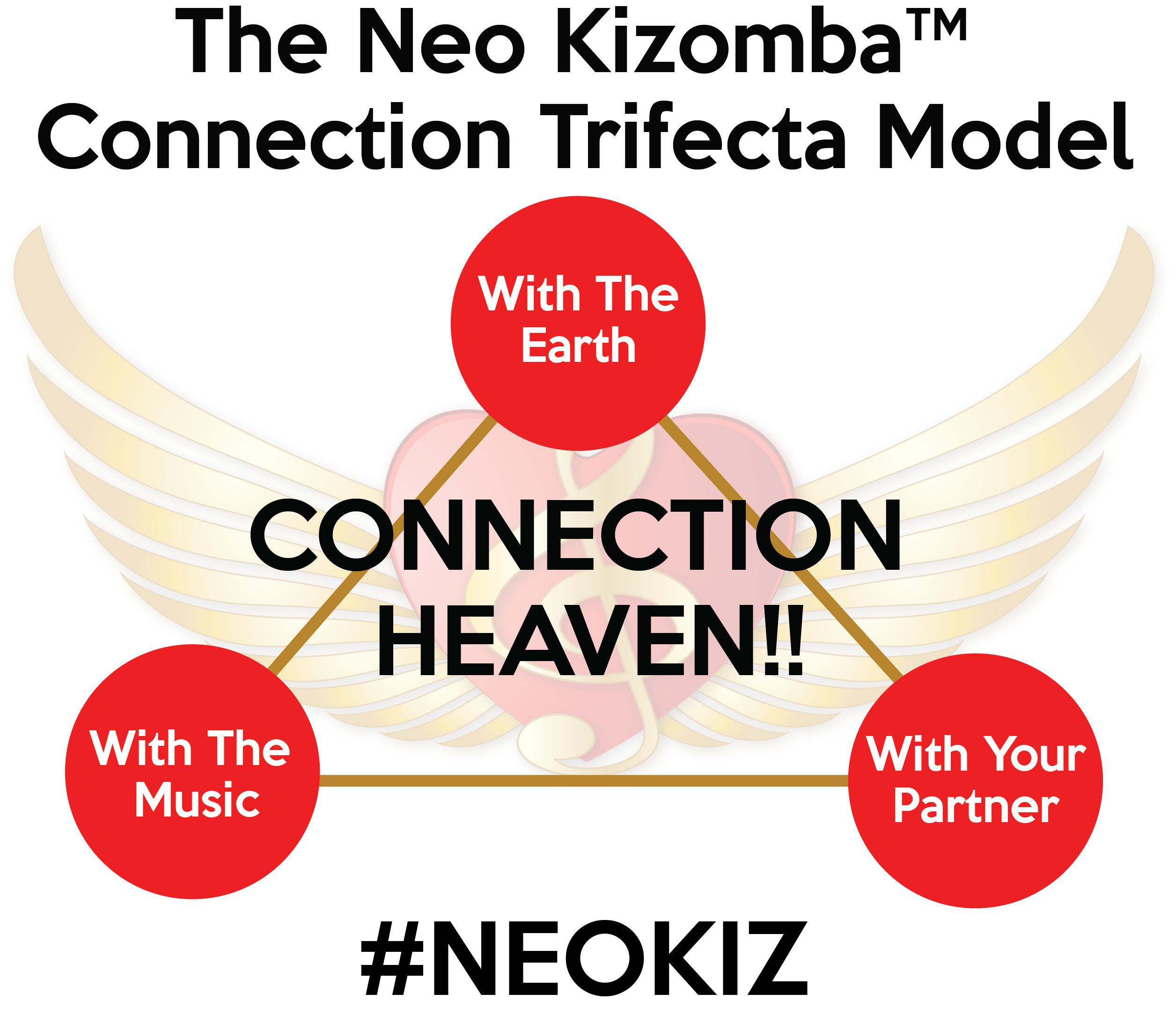 neokiz-connection-trifecta2