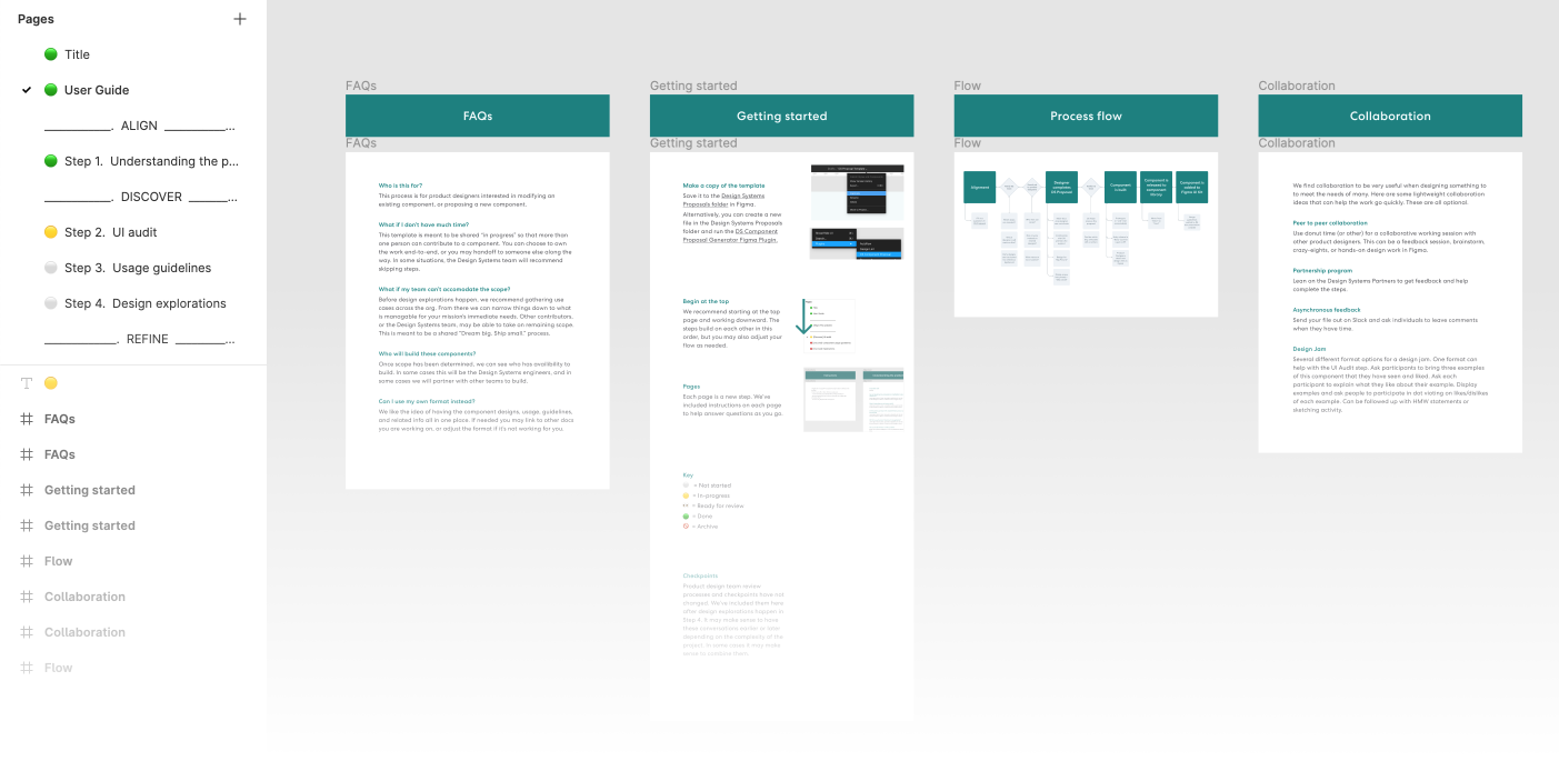 Preview of the Component Proposal template