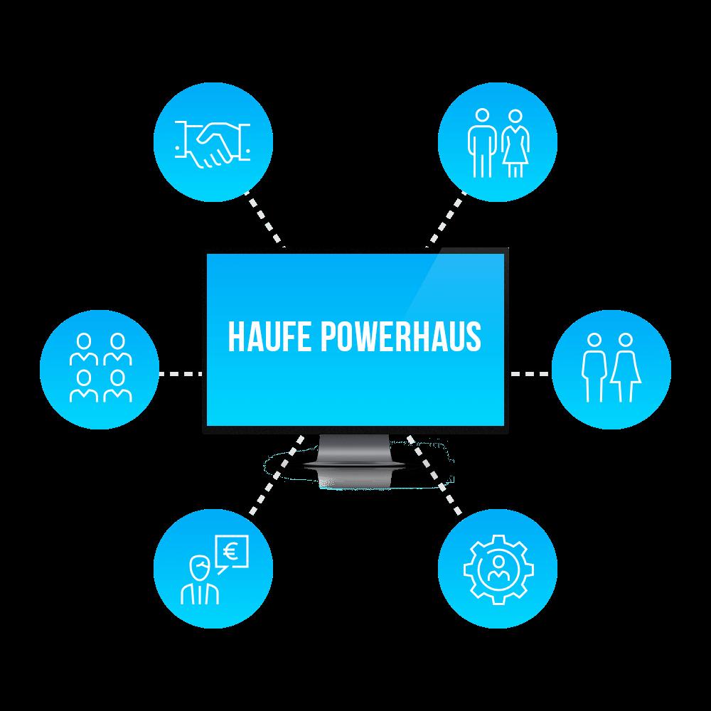 Haufe Powerhaus Kommunikation Ansprechpartner für Verwaltungen