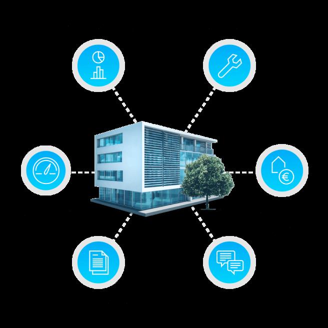 Animation Haufe Powerhaus mit sechs Aufgabenthemen von Immobilienverwaltern
