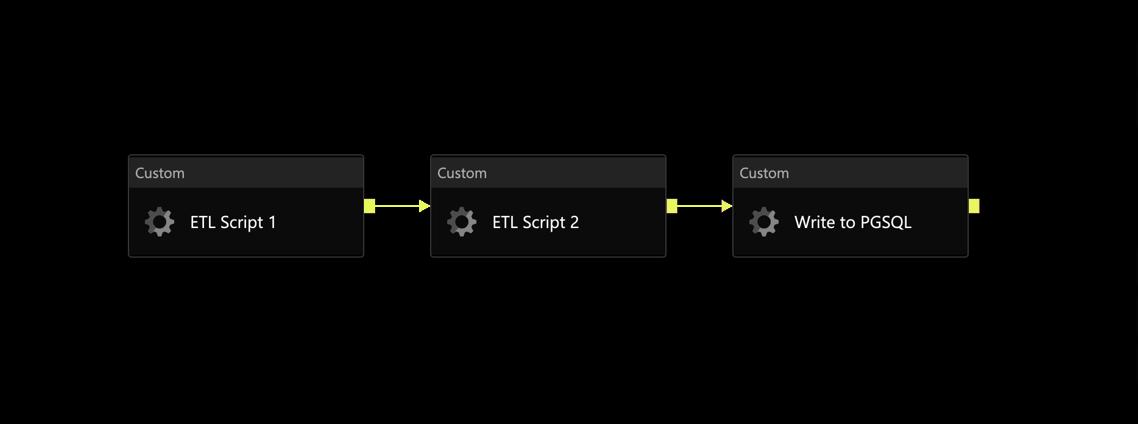 ETL Script 1 > ETL Script 2 > Write a PGSQL