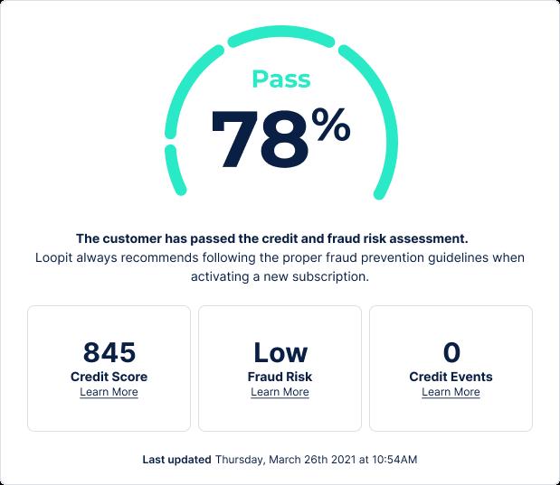 Loopit customer assessment rating score