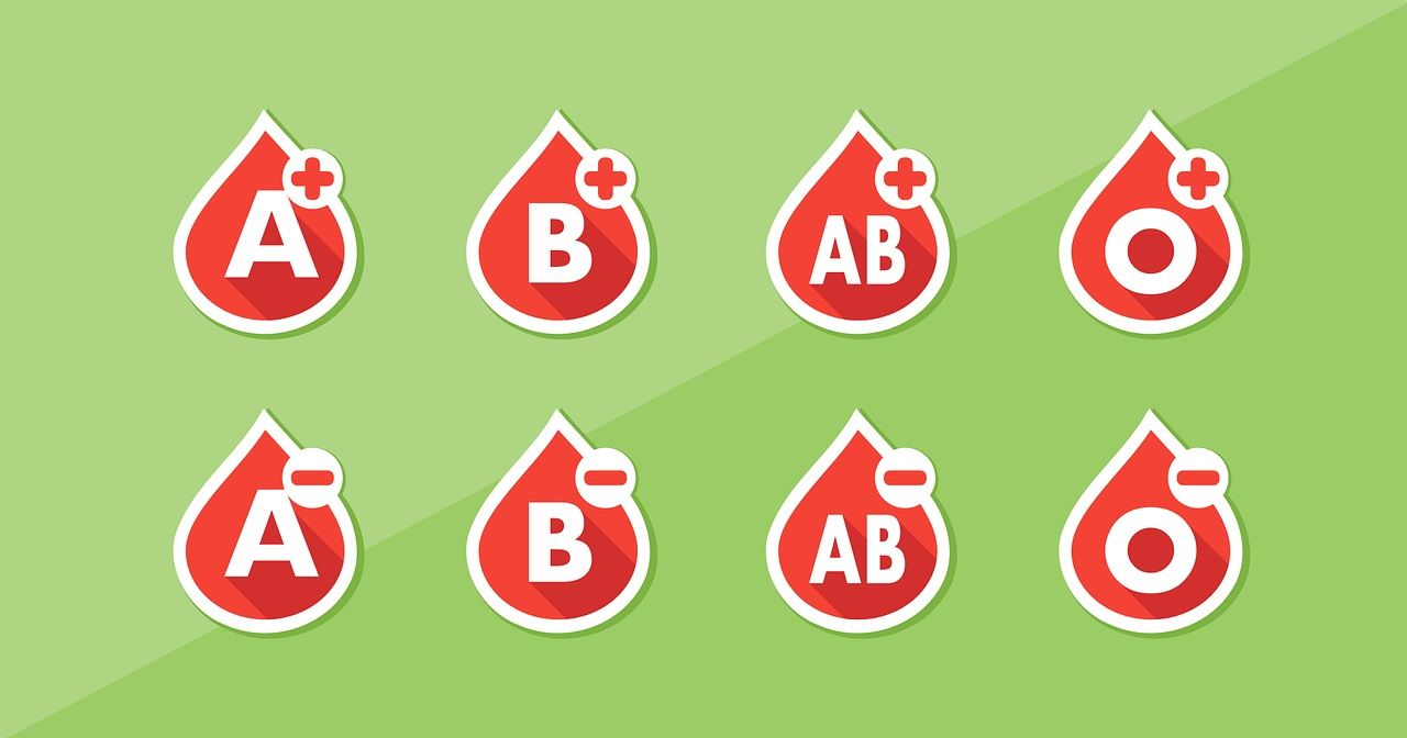 Blood types cartoon image | Products | Anime and Blood Types