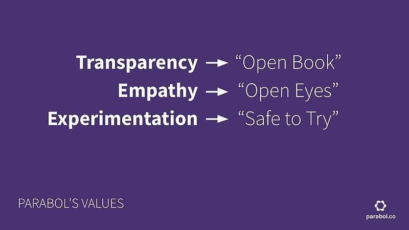 parabol's values: transparency, empathy, and experimentation