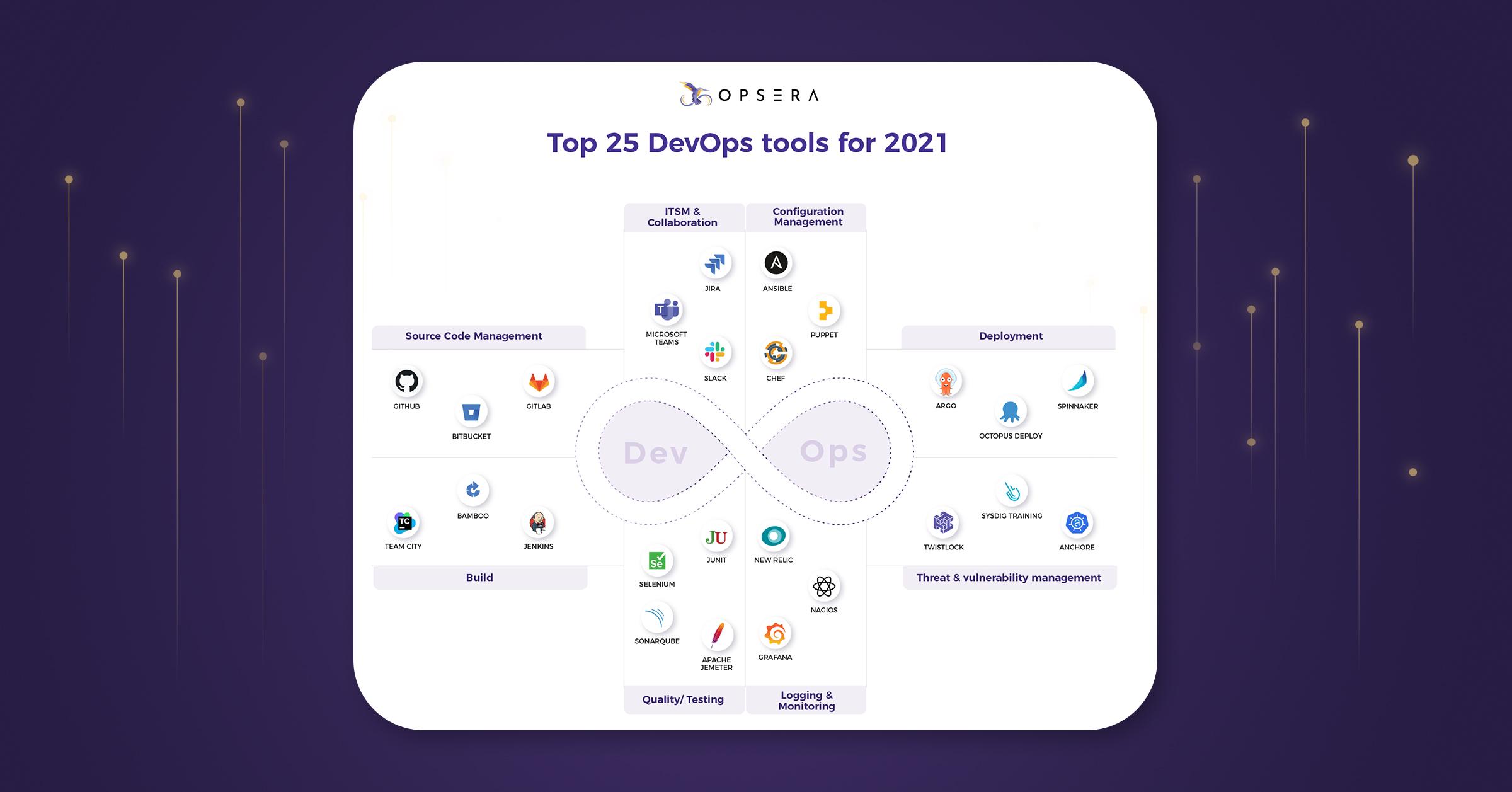 Top 25 DevOps tools for 2021