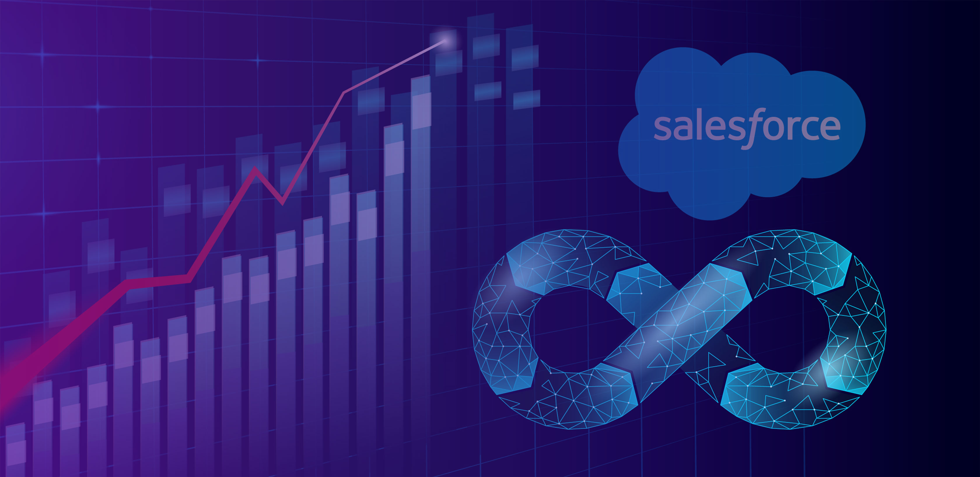Salesforce DevOps Trends in 2021