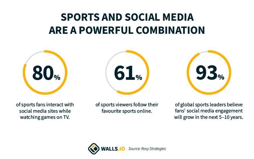 sports social media statistics