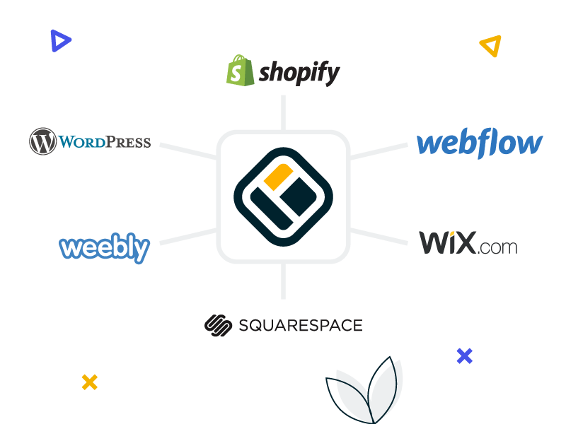 Walls.io integrates seamlessly with any CMS or website builder