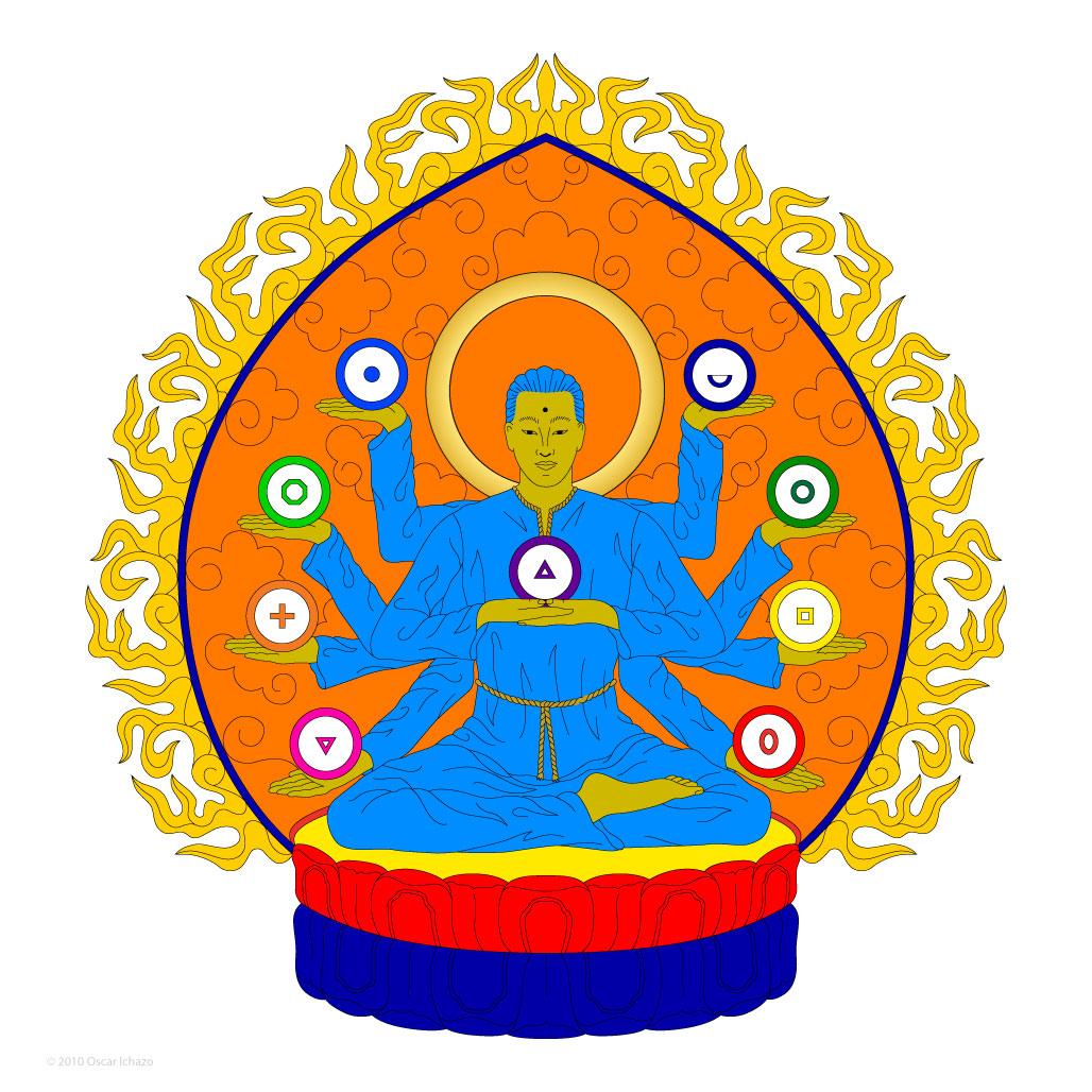 Creative Mind, Cutting of the Adamantine Pyramid™ (Sphere 7)