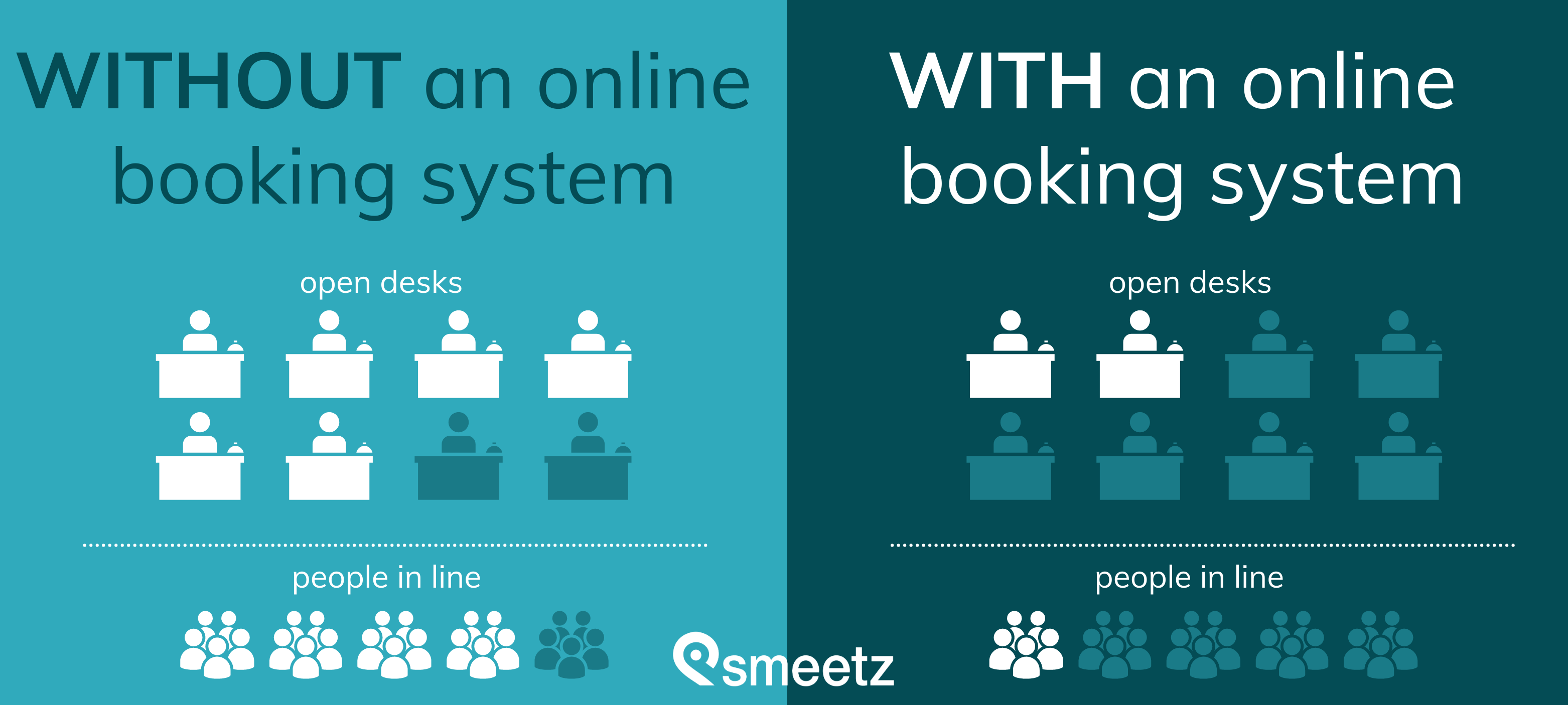 stats online booking