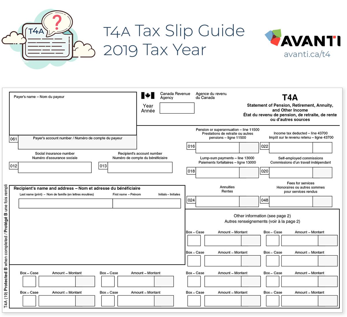 T4A Tax Slip Guide