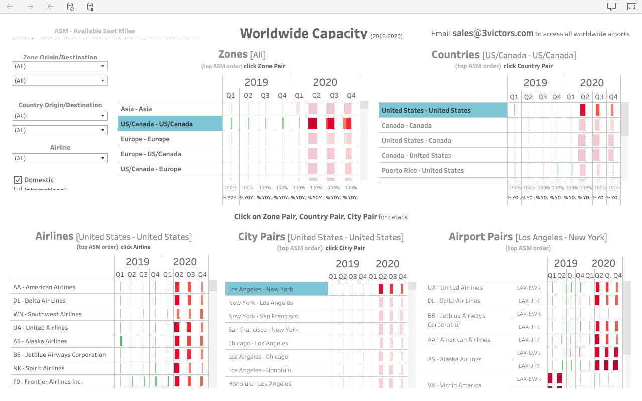 Flight schedule capacity year over year