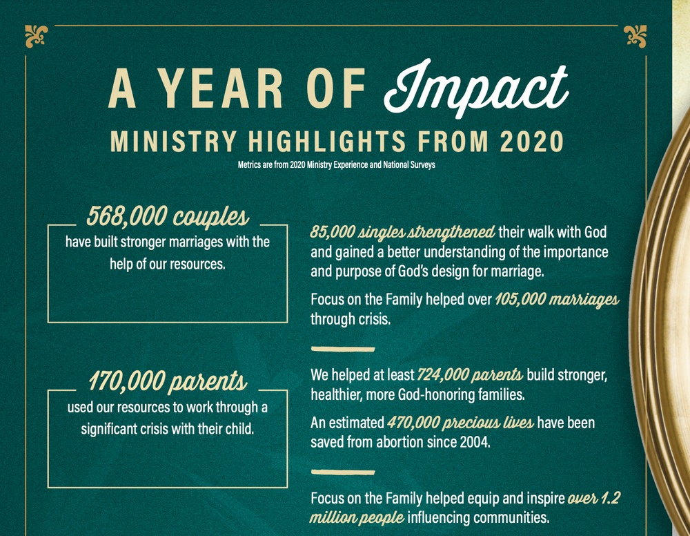 Focus on the Family communicates impact in their annual report