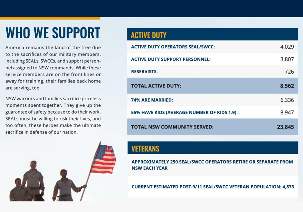 The Navy Seal Foundation communicates impact in their annual report