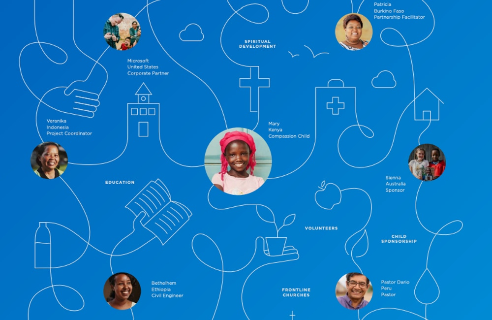 Compassion International uses high quality images in their annual report