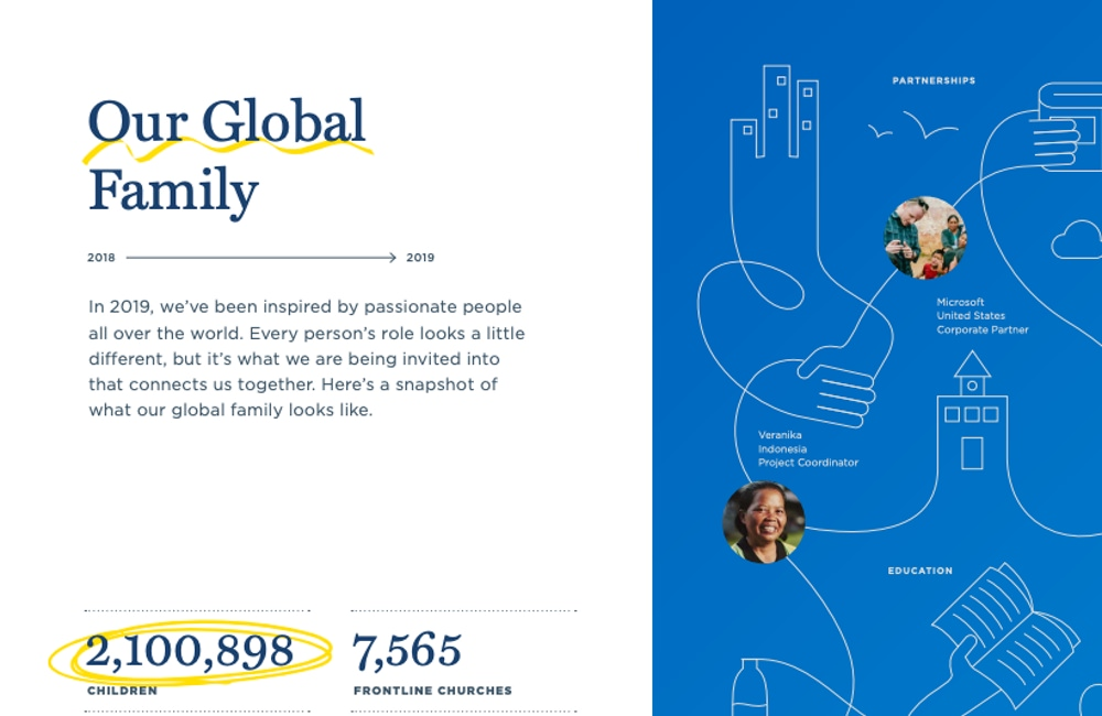 Compassion International communicates impact in their annual report