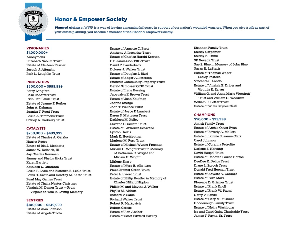 Wounded Warrior Project recognizes their top supporters in their annual report