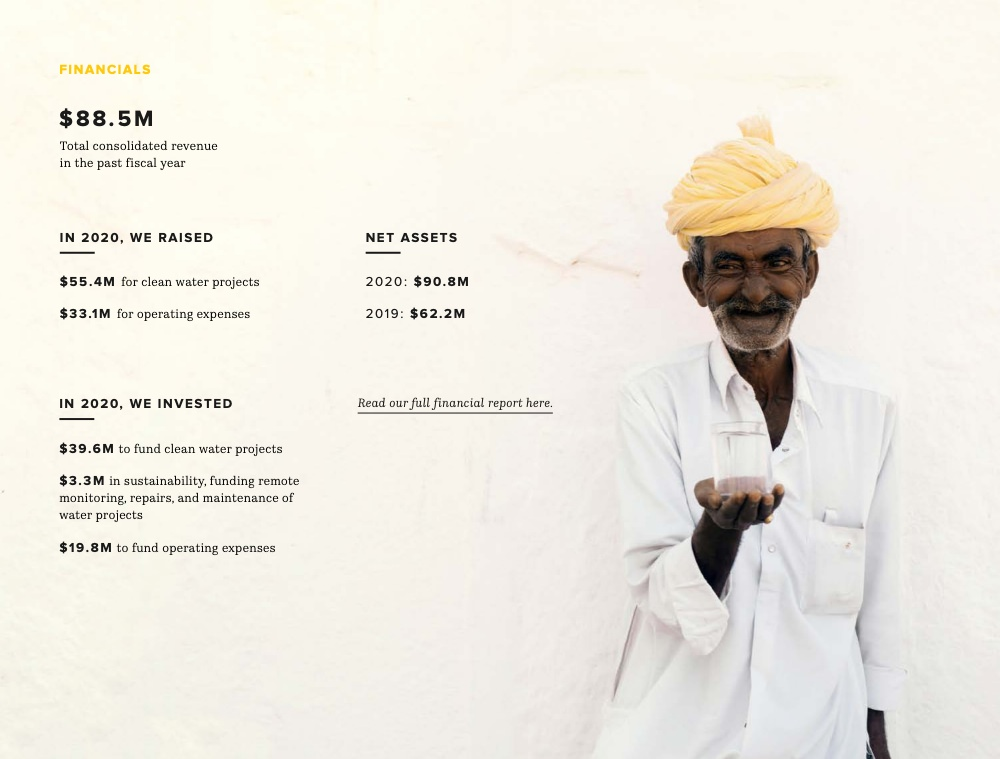 Charity Water uses high quality images in their annual report
