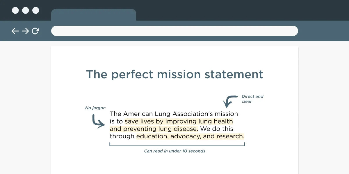 21 Excellent Mission Statement Examples