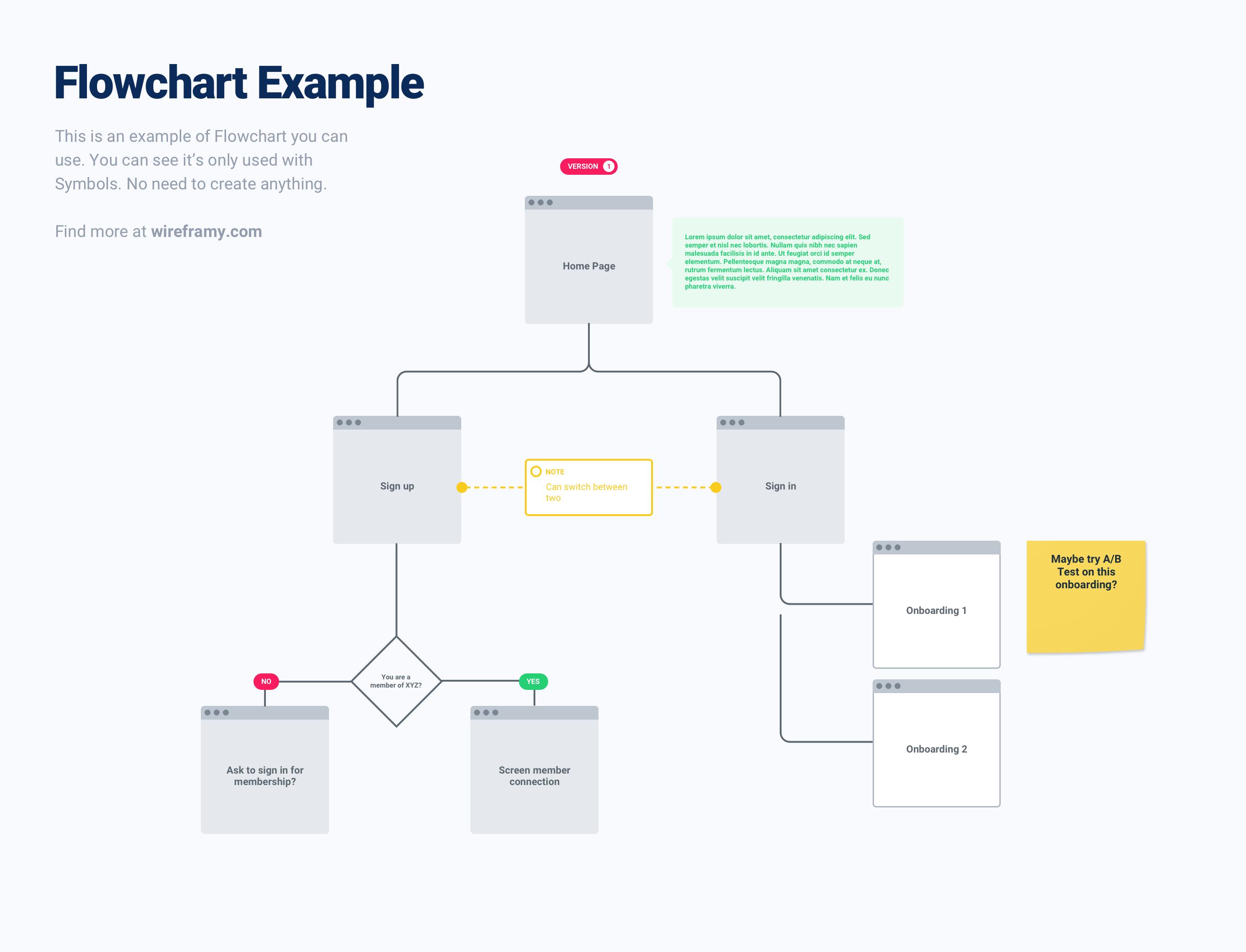 Flowchart Wireframe Example