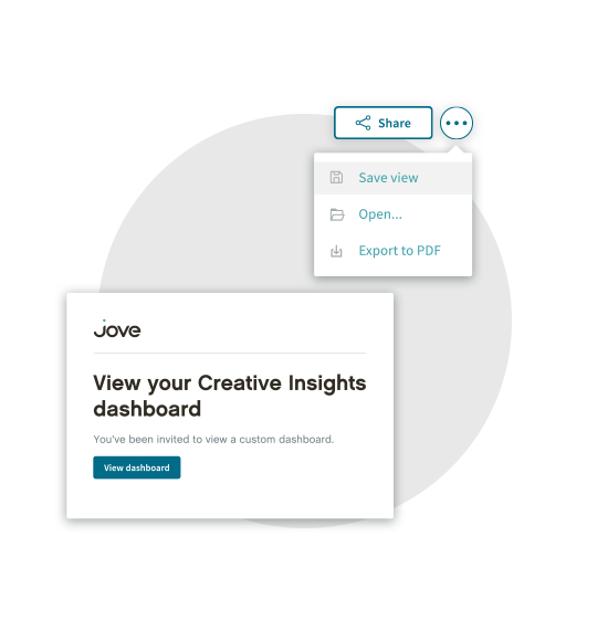 Creative Insights Share Dashboards